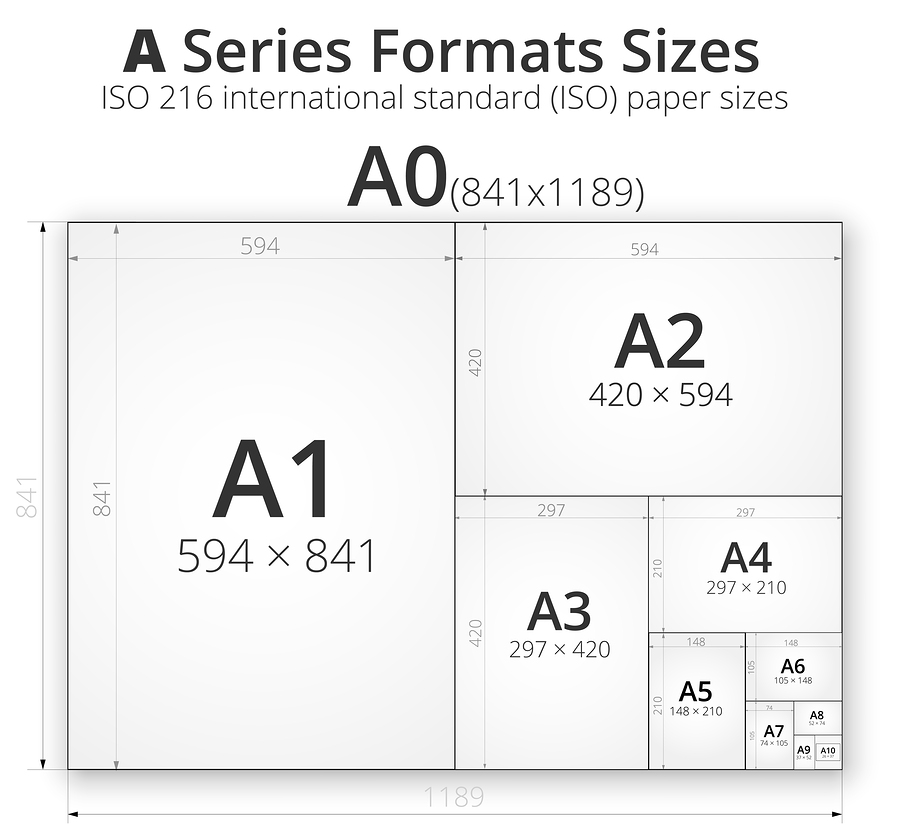Paper Sizes And Measurements Of Explained First For